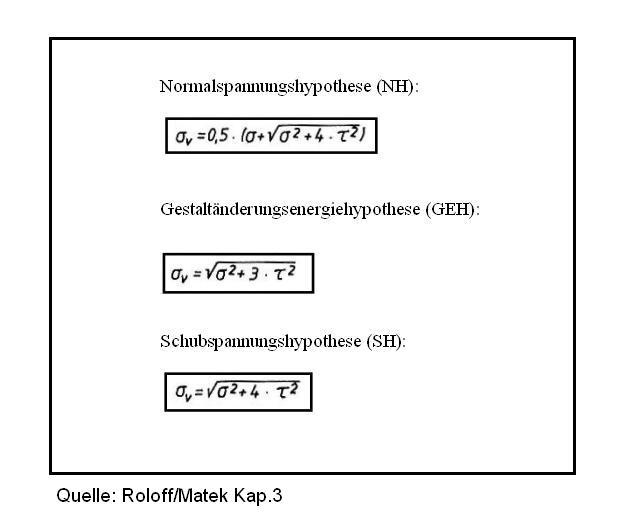 smith diagramm spannungsamplitude