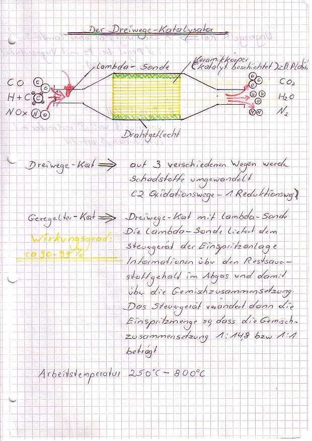 Drei-Wege-Katalysator – BS-Wiki: Wissen teilen