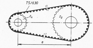 Riementriebe: Berechnungsaufgaben – BS-Wiki: Wissen teilen